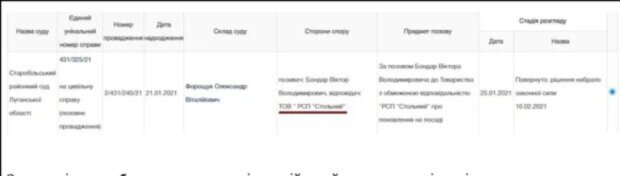 Туменас и Молчанова не оставляют надежду отрейдерить