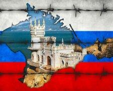 аннексия, Россия, Украина