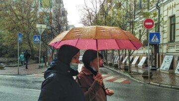 погода дощ