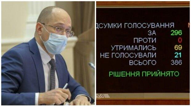 """""""Не відповідає викликам"""": Рада прийняла жорстке для Шмигаля рішення, і проголосувала за відставку"""