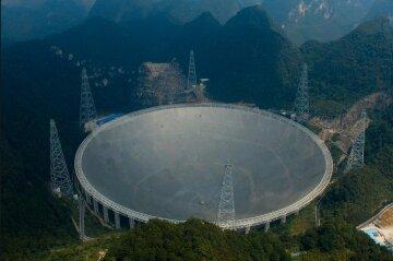 У Китаї запрацював найбільший у світі радіотелескоп (фото)