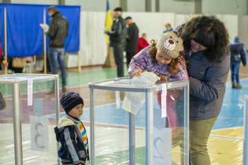Мажоритарная и пропорциональная избирательные системы