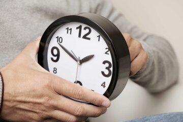 час, годинник