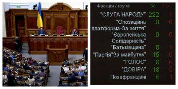Рада отримала нового спікера: хто став заміною Разумкову