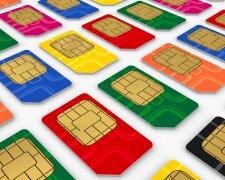 Коды мобильных операторов