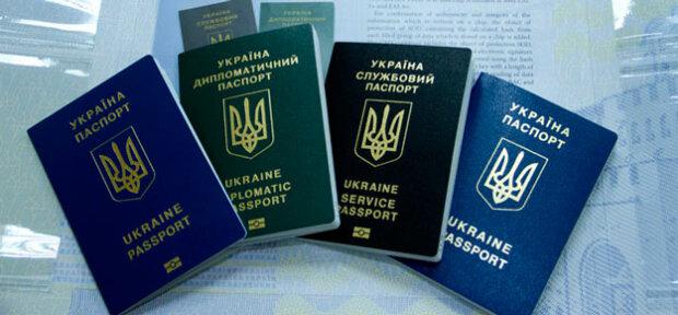 registration-foreign-passports-ukraine