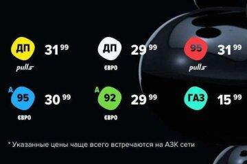 Зростання цін на бензин: ОККО, WOG і SOCAR вступили в картельну змову - ЗМІ
