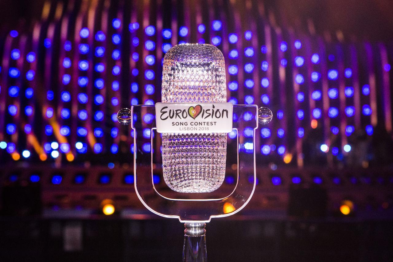 για eurovision στοιχημα
